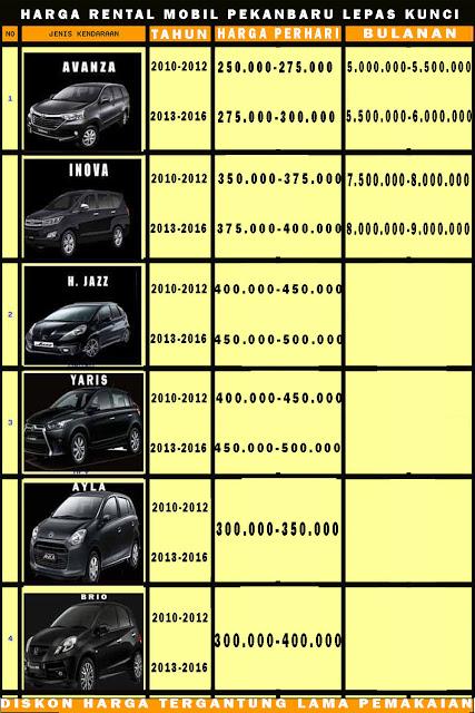 Daftar Harga Rental Mobil Pekanbaru Lepas Kunci